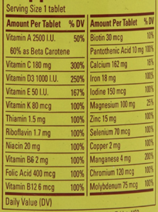 Nutritional facts.