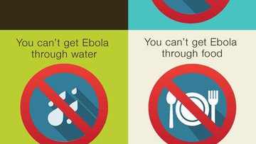 Facts about Ebola. From CDC